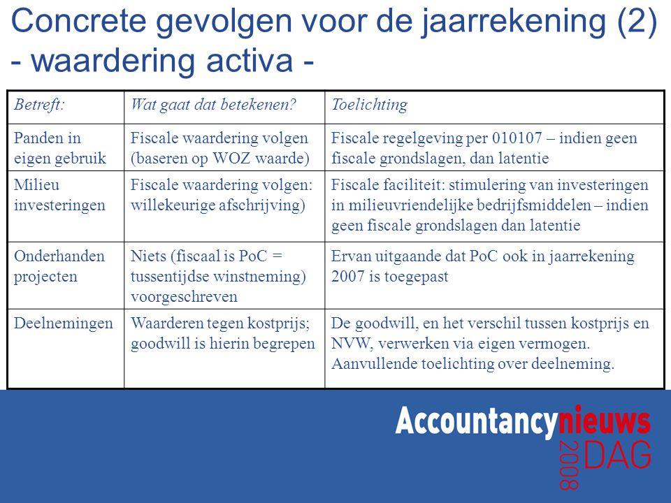 Concrete gevolgen voor de jaarrekening (2) - waardering activa -