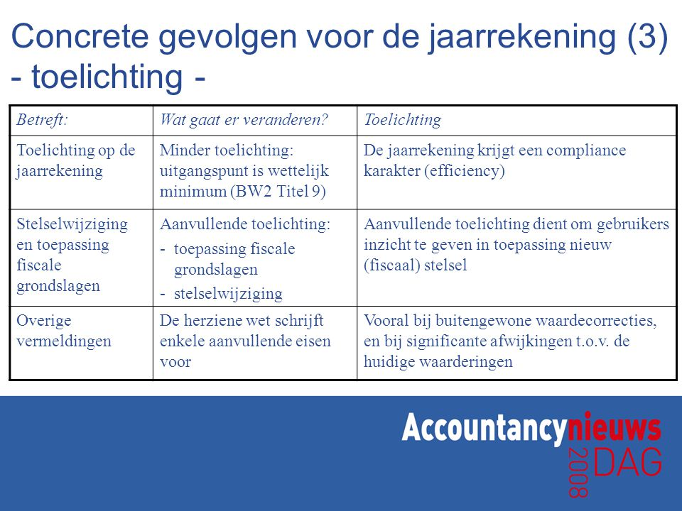 Concrete gevolgen voor de jaarrekening (3) - toelichting -