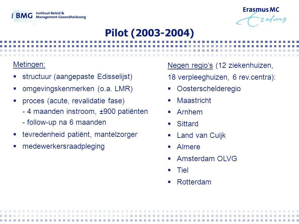 Pilot (2003-2004) Metingen: Negen regio's (12 ziekenhuizen,