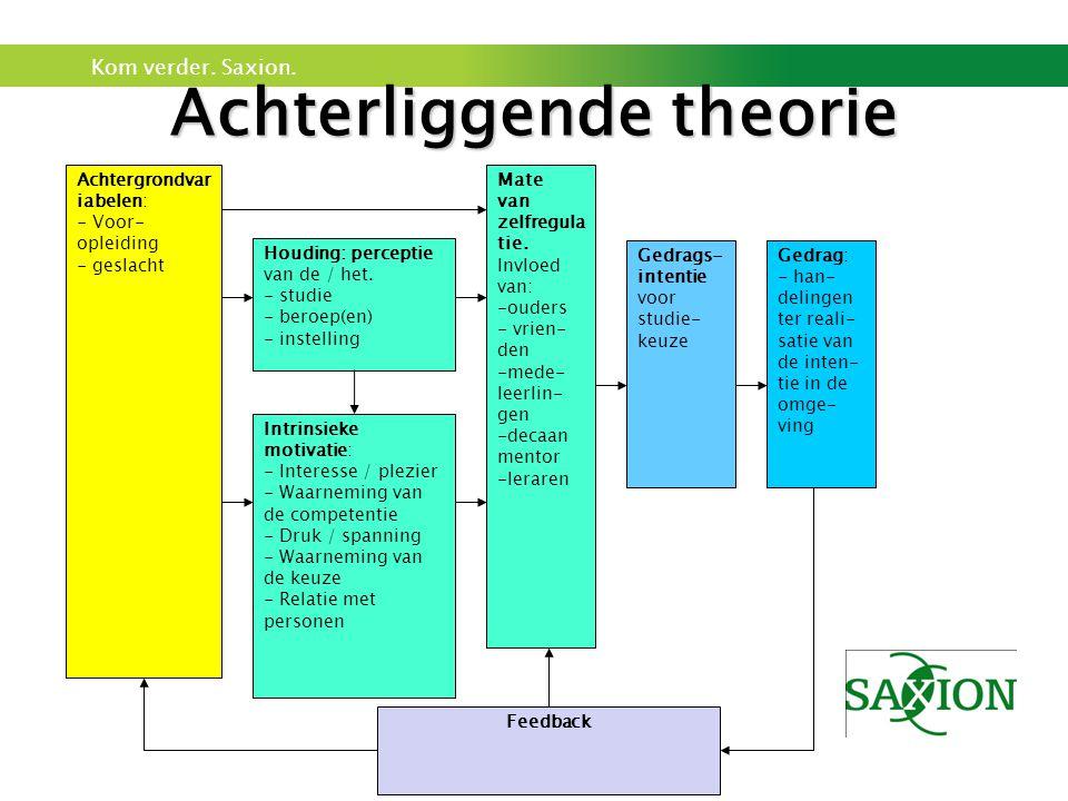 Achterliggende theorie