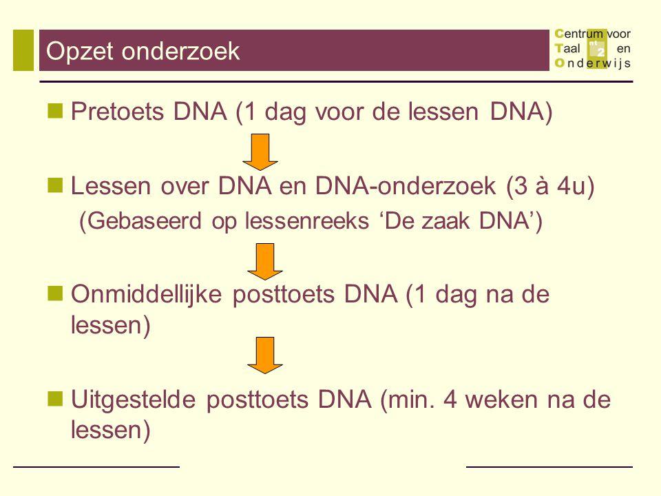 Pretoets DNA (1 dag voor de lessen DNA)