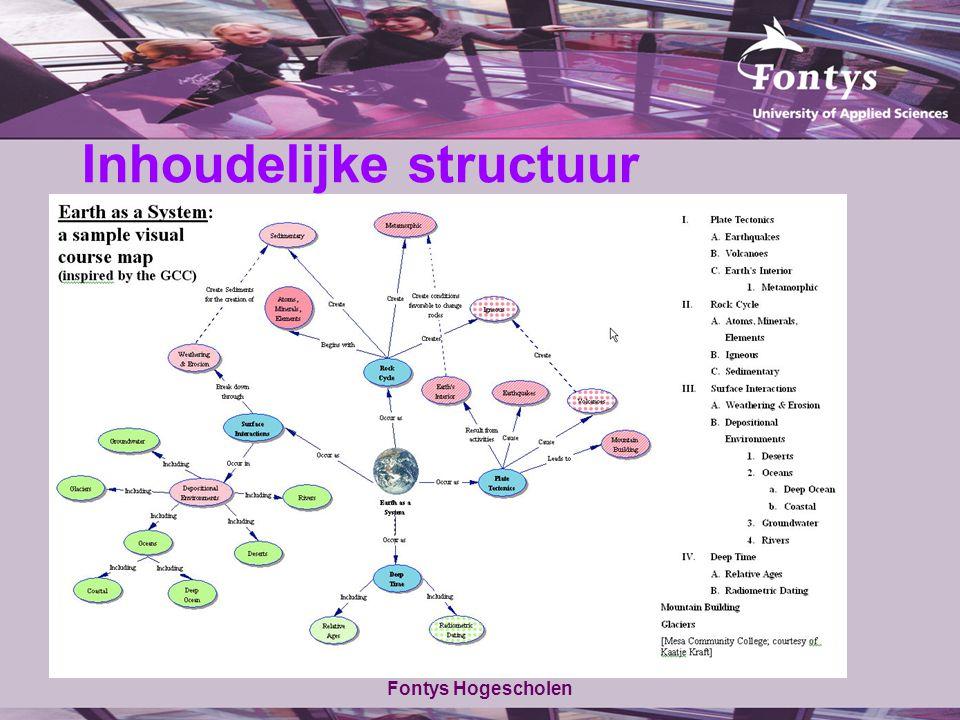 Inhoudelijke structuur