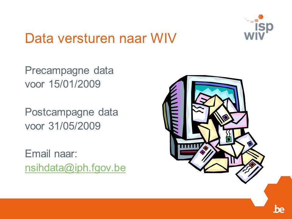 Data versturen naar WIV