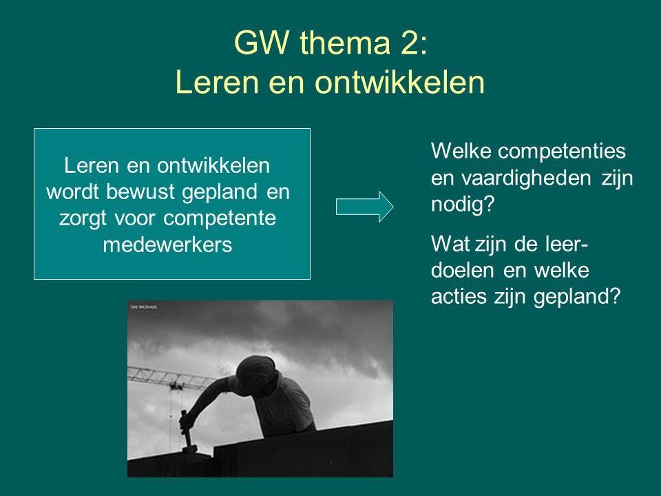 GW thema 2: Leren en ontwikkelen
