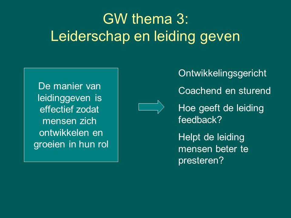 GW thema 3: Leiderschap en leiding geven