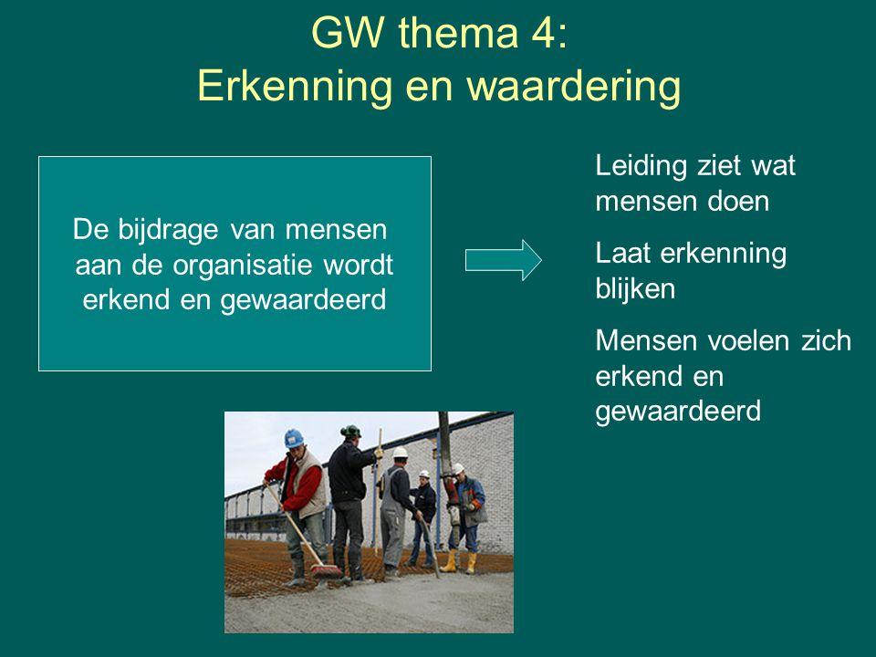 GW thema 4: Erkenning en waardering