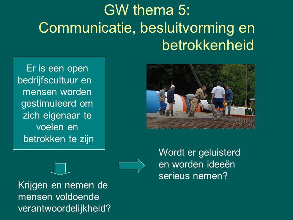 GW thema 5: Communicatie, besluitvorming en betrokkenheid