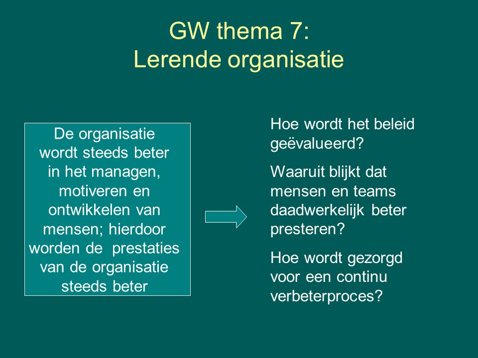 GW thema 7: Lerende organisatie