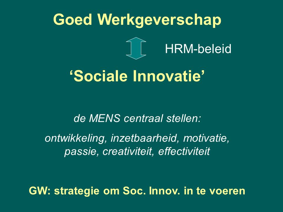 GW: strategie om Soc. Innov. in te voeren