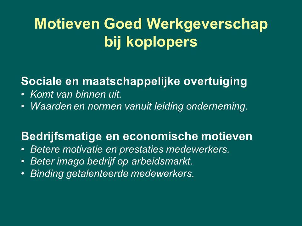 Motieven Goed Werkgeverschap bij koplopers