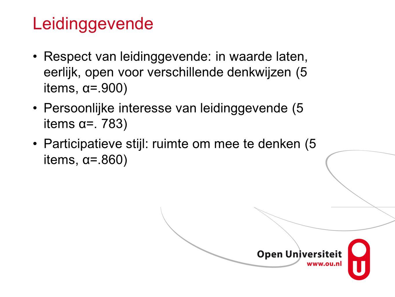 Leidinggevende Respect van leidinggevende: in waarde laten, eerlijk, open voor verschillende denkwijzen (5 items, α=.900)