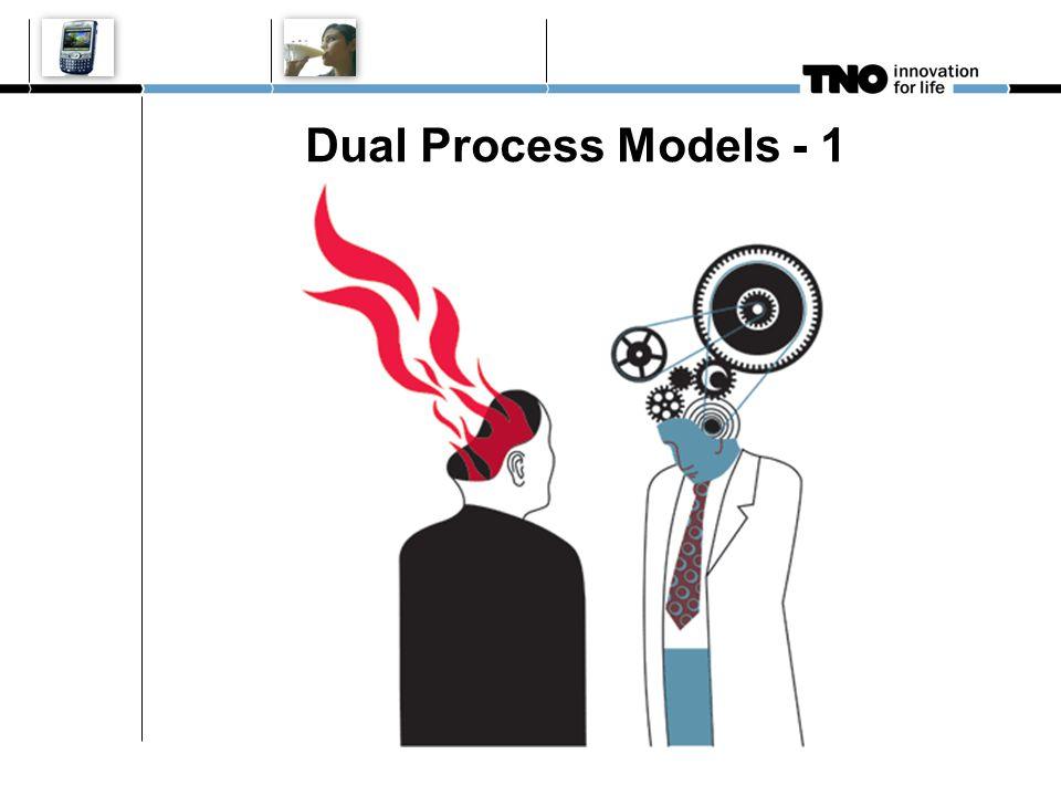 Dual Process Models - 2