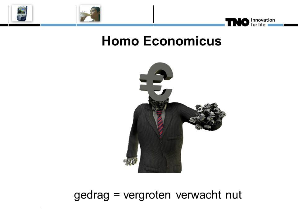 Homo Psychologicus - 1 Gedrag = Σ (bewuste determinanten)