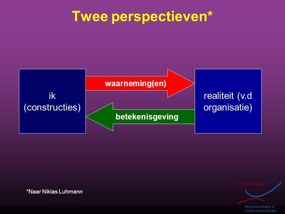 Twee perspectieven* ik (constructies) realiteit (v.d organisatie)