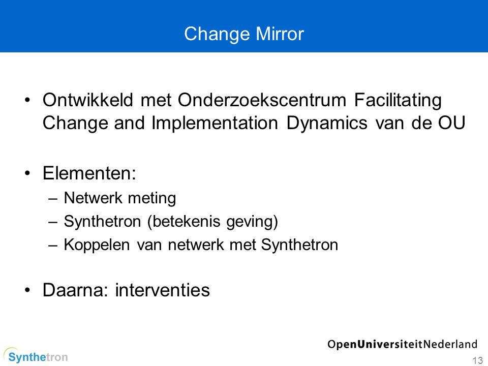 Change Mirror Ontwikkeld met Onderzoekscentrum Facilitating Change and Implementation Dynamics van de OU.