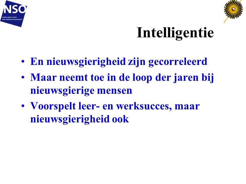 Intelligentie En nieuwsgierigheid zijn gecorreleerd
