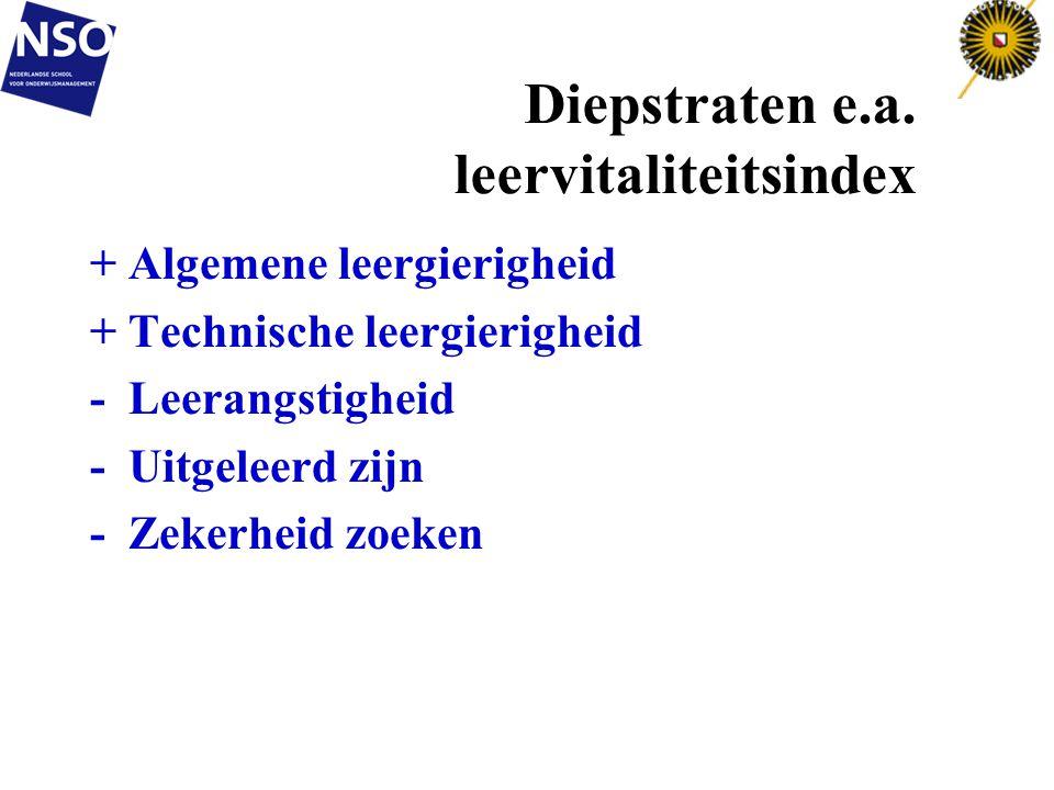 Diepstraten e.a. leervitaliteitsindex