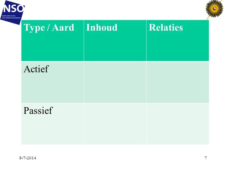 Type / Aard Inhoud Relaties Actief Passief 4-4-2017