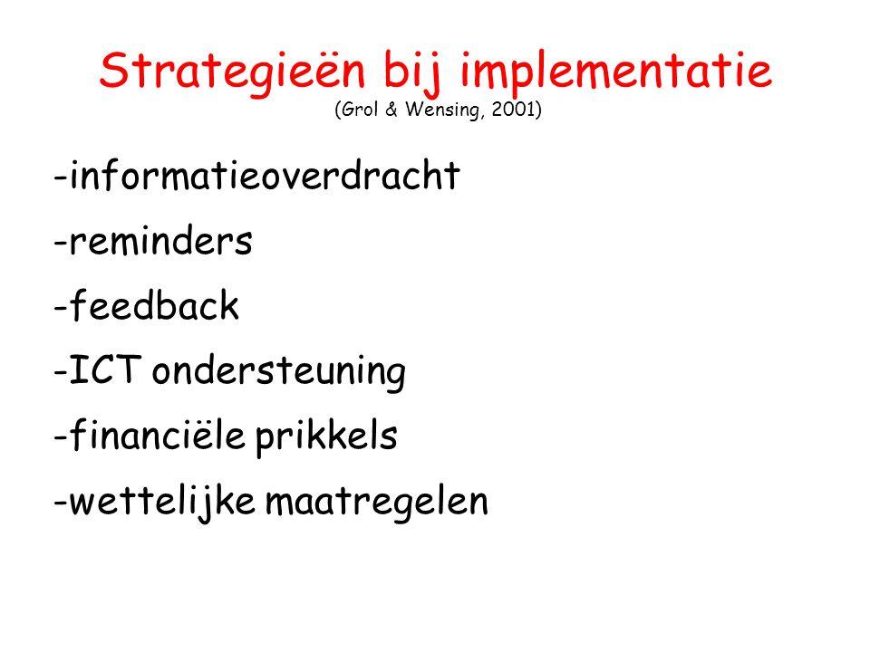 Strategieën bij implementatie (Grol & Wensing, 2001)