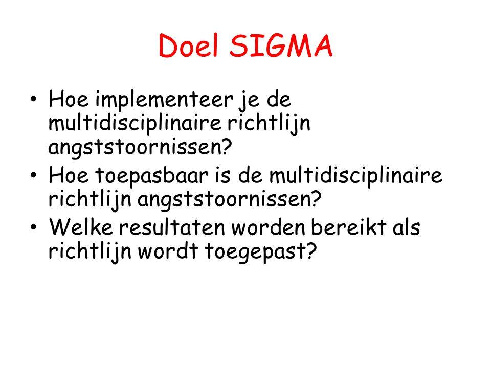 Doel SIGMA Hoe implementeer je de multidisciplinaire richtlijn angststoornissen Hoe toepasbaar is de multidisciplinaire richtlijn angststoornissen