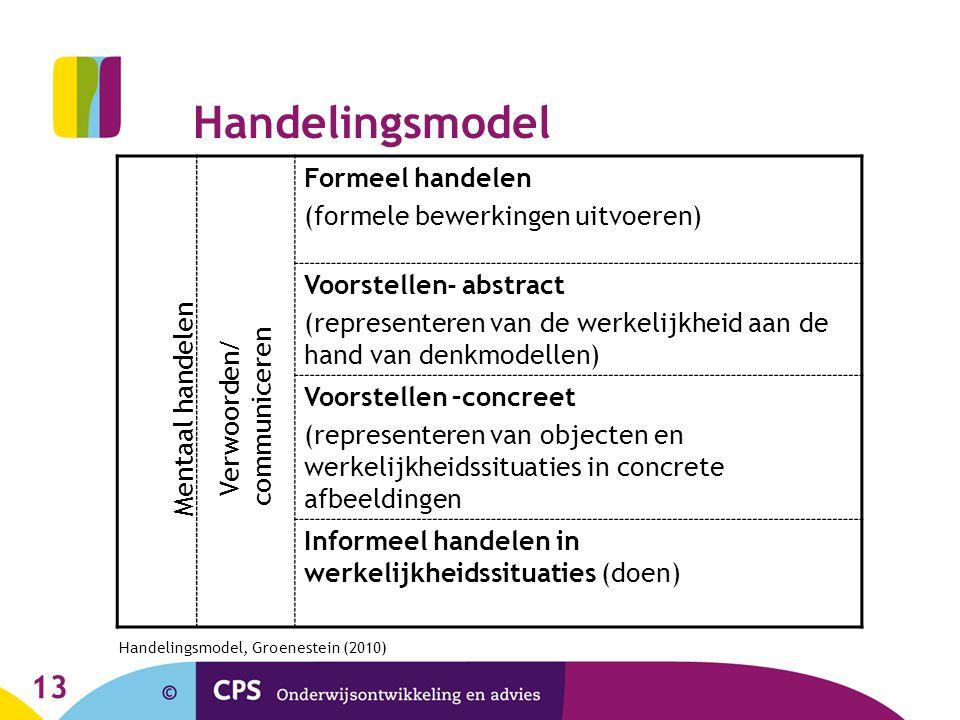 Handelingsmodel Formeel handelen (formele bewerkingen uitvoeren)