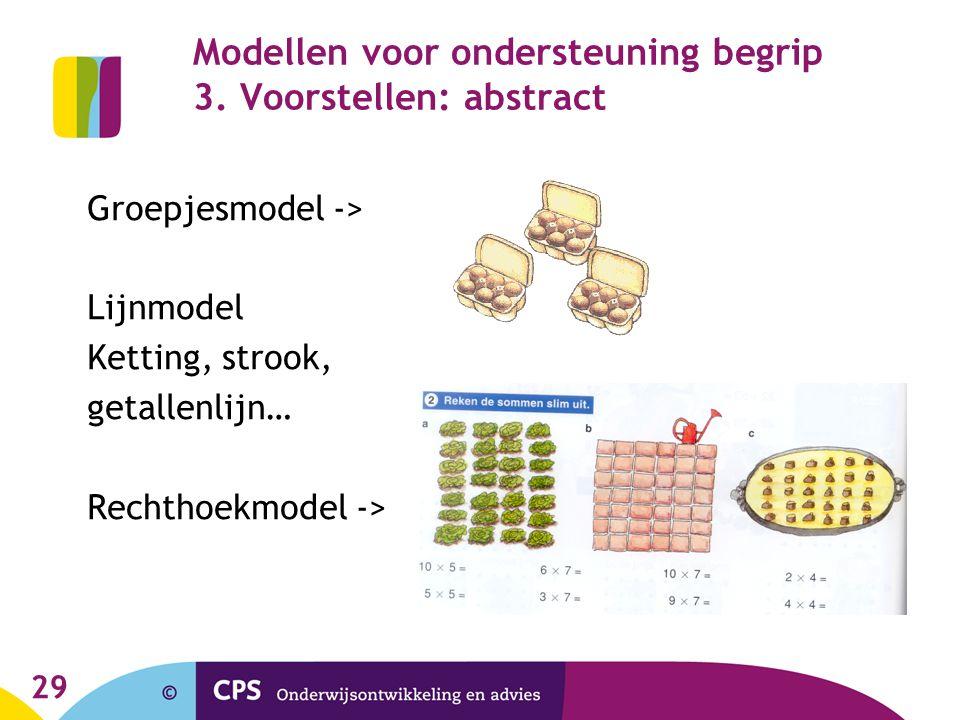 Modellen voor ondersteuning begrip 3. Voorstellen: abstract