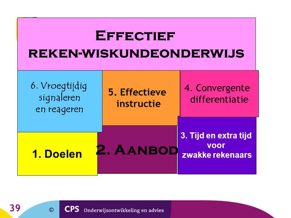 Effectief reken-wiskundeonderwijs 2. Aanbod