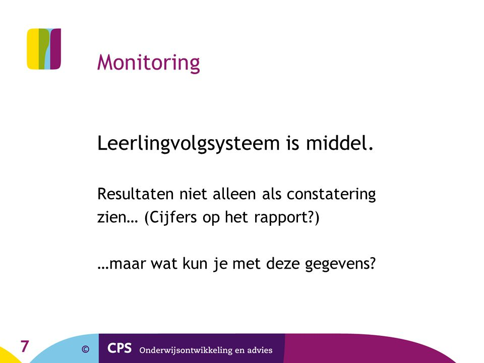 Monitoring Leerlingvolgsysteem is middel.