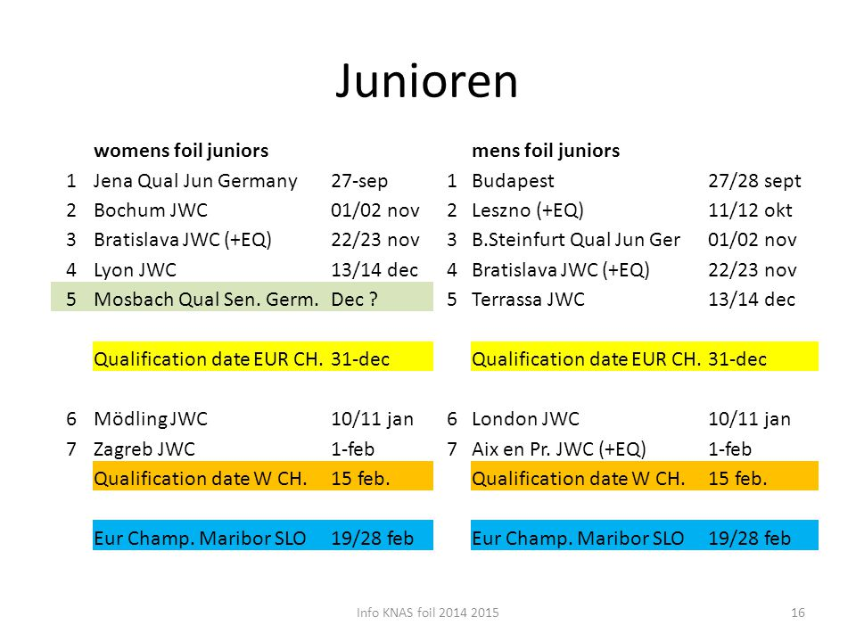Junioren womens foil juniors mens foil juniors 1 Jena Qual Jun Germany