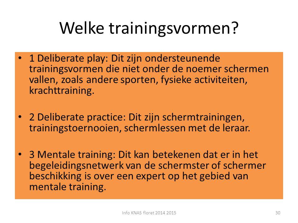 Welke trainingsvormen