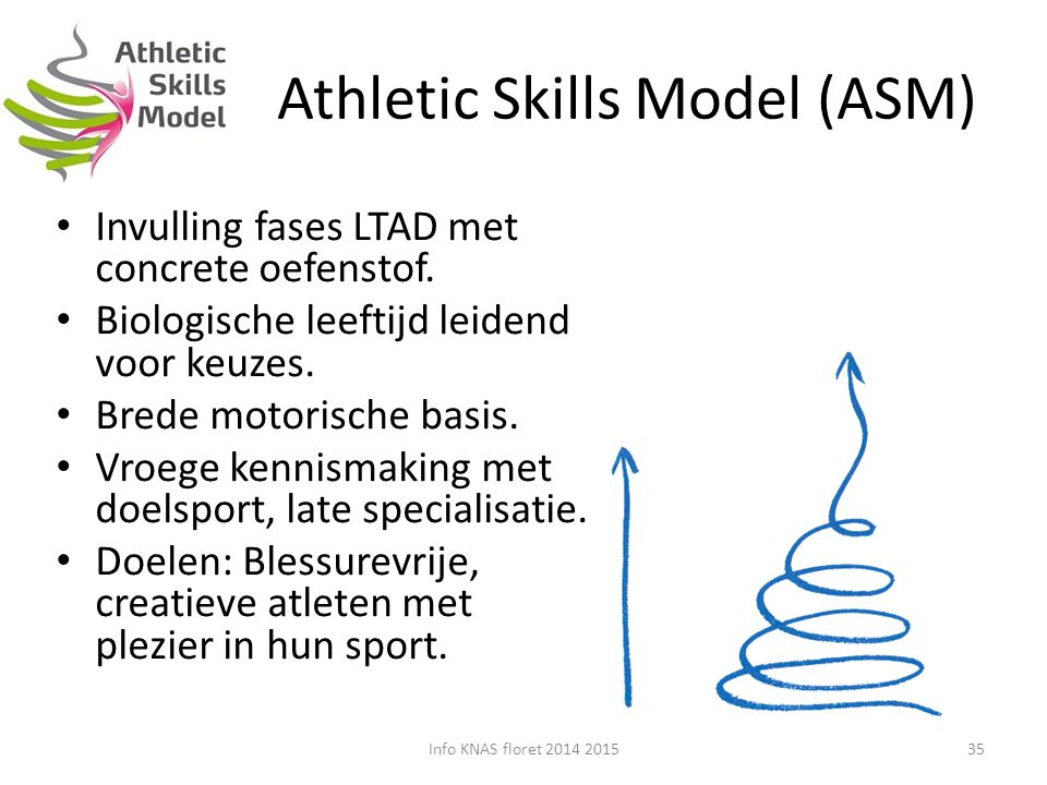 Athletic Skills Model (ASM)