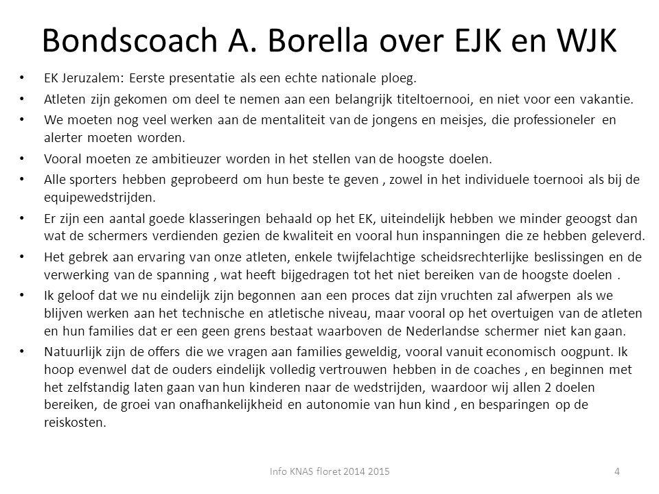 Bondscoach A. Borella over EJK en WJK