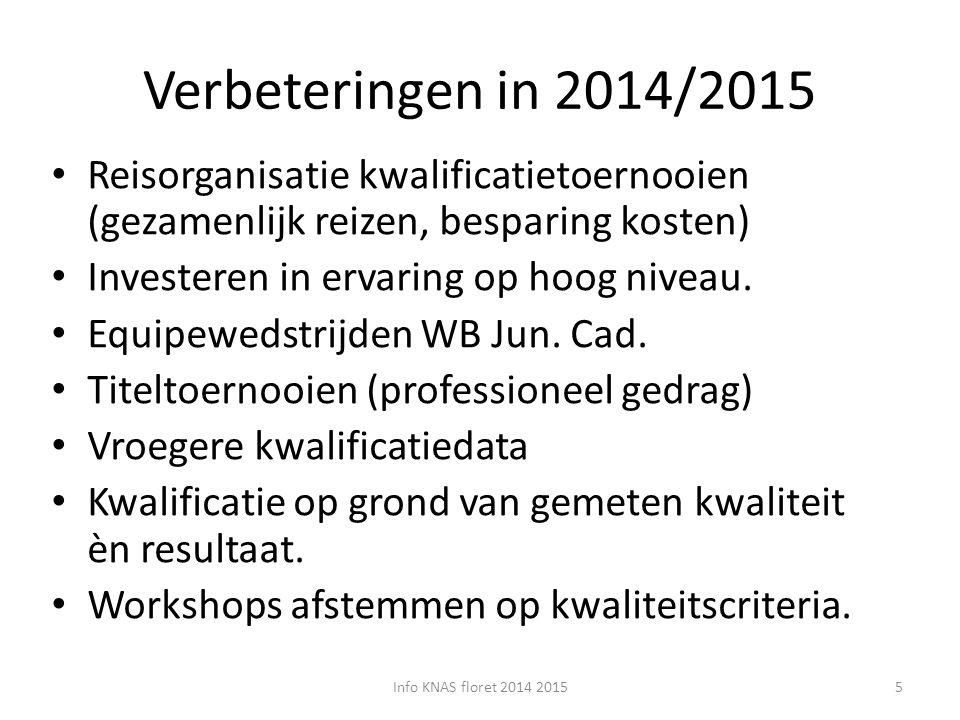 Verbeteringen in 2014/2015 Reisorganisatie kwalificatietoernooien (gezamenlijk reizen, besparing kosten)