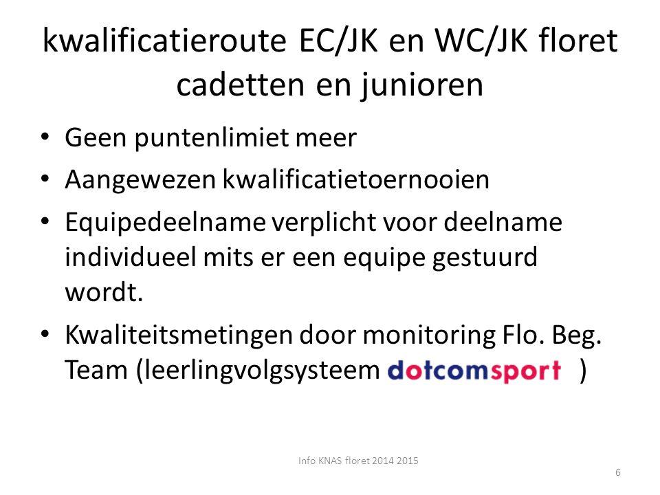 kwalificatieroute EC/JK en WC/JK floret cadetten en junioren