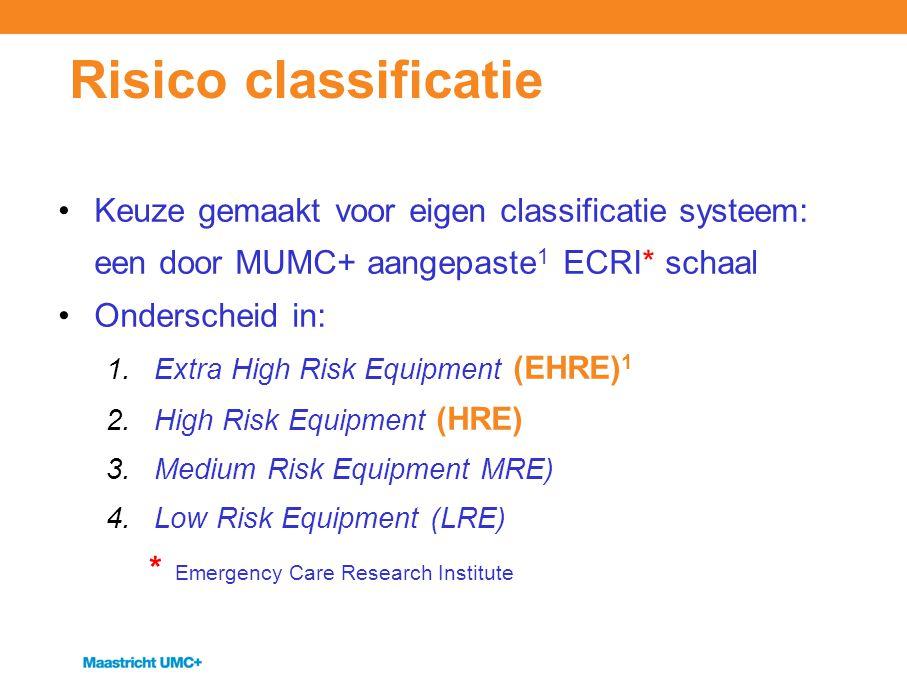 Risico classificatie Keuze gemaakt voor eigen classificatie systeem: