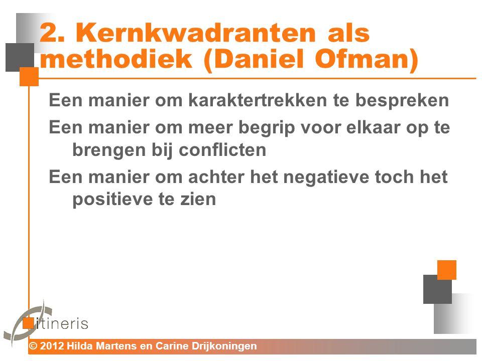 2. Kernkwadranten als methodiek (Daniel Ofman)