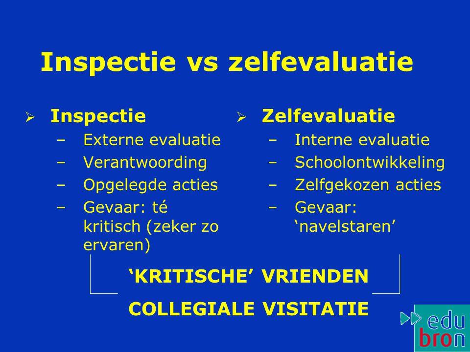 Inspectie vs zelfevaluatie