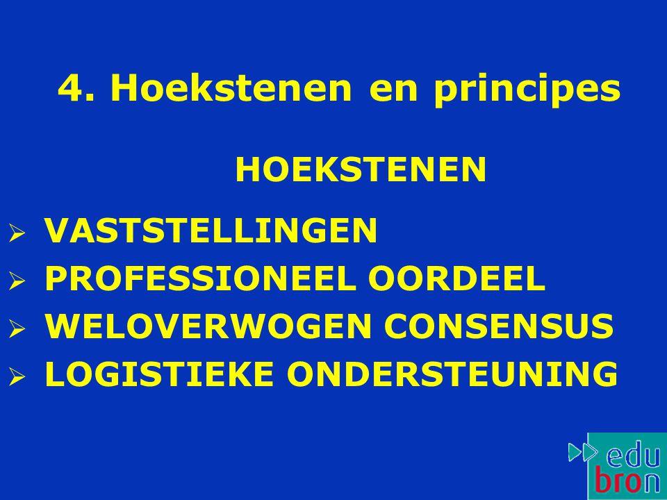 4. Hoekstenen en principes