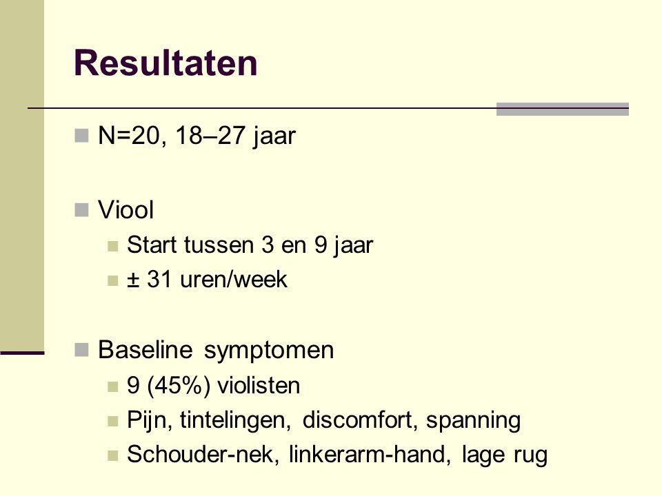Resultaten N=20, 18–27 jaar Viool Baseline symptomen