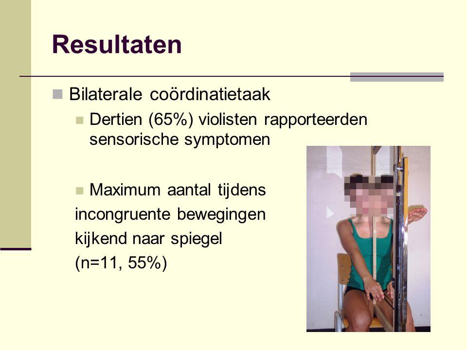 Resultaten Bilaterale coördinatietaak