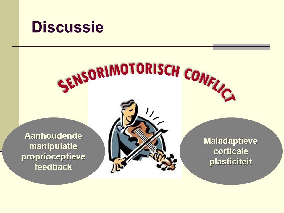 Sensorimotorisch conflict