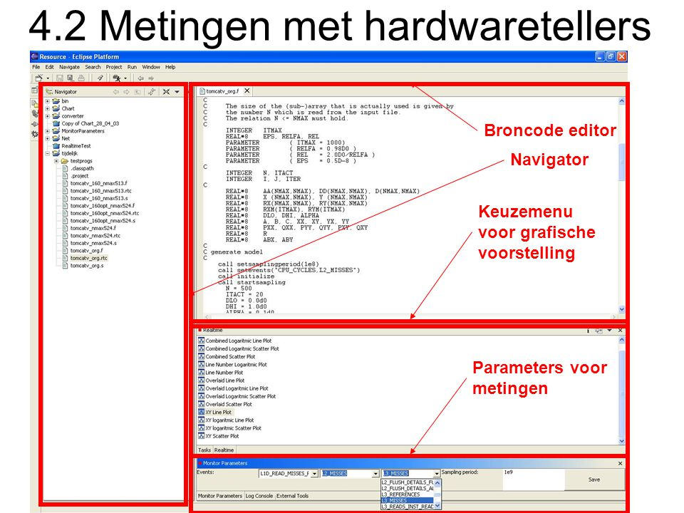 4.2 Metingen met hardwaretellers