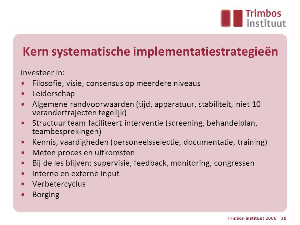 Kern systematische implementatiestrategieën