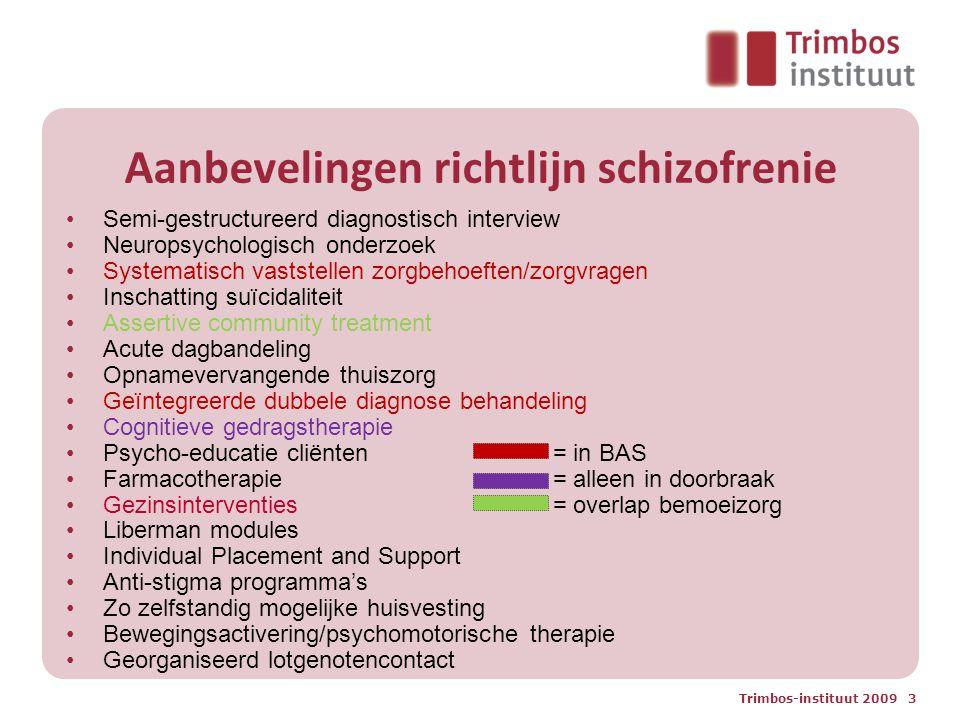 Aanbevelingen richtlijn schizofrenie