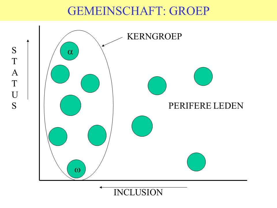 GEMEINSCHAFT: GROEP KERNGROEP S  T A U PERIFERE LEDEN  INCLUSION