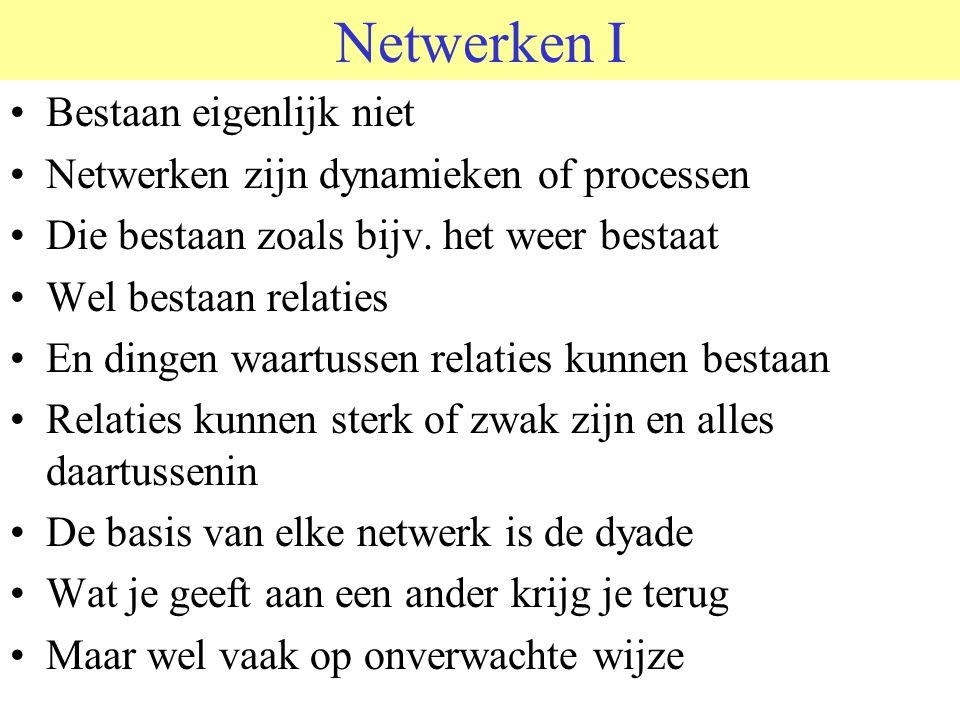 Netwerken I Bestaan eigenlijk niet