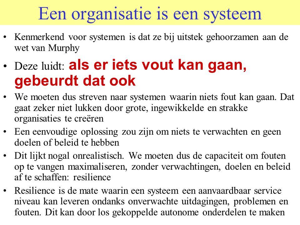 Een organisatie is een systeem