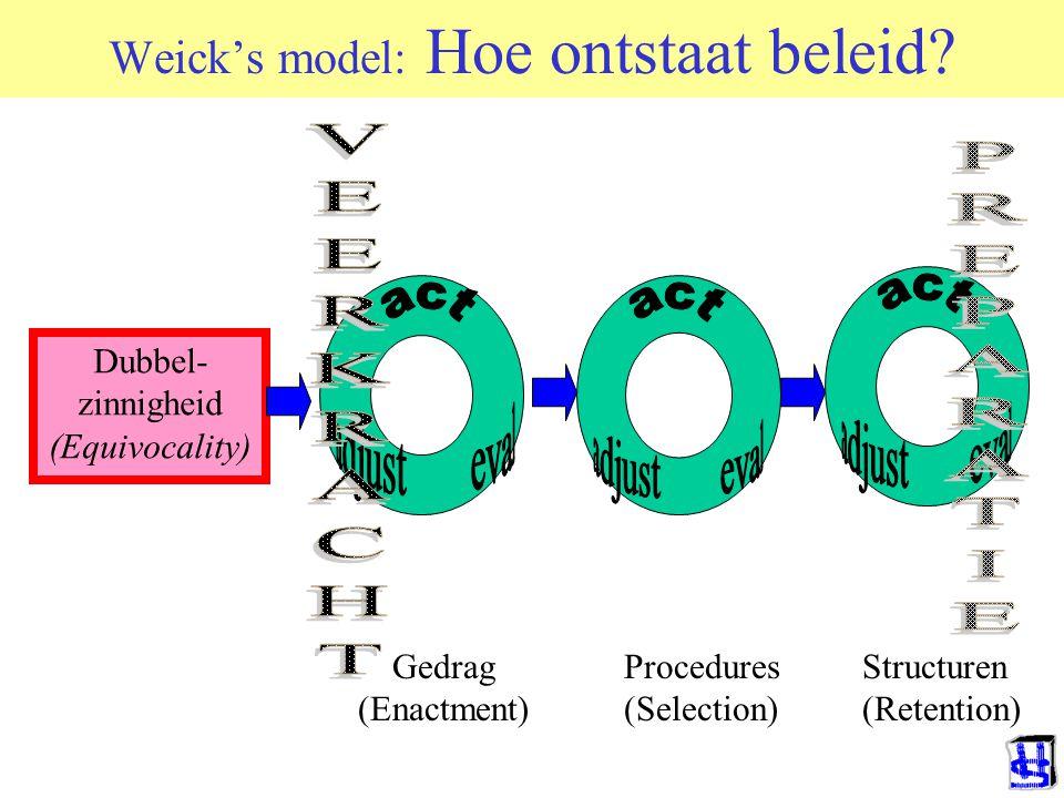 Weick's model: Hoe ontstaat beleid