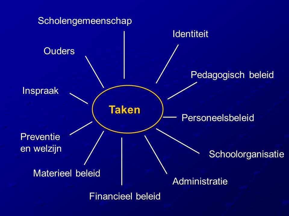 Taken Scholengemeenschap Identiteit Ouders Pedagogisch beleid Inspraak