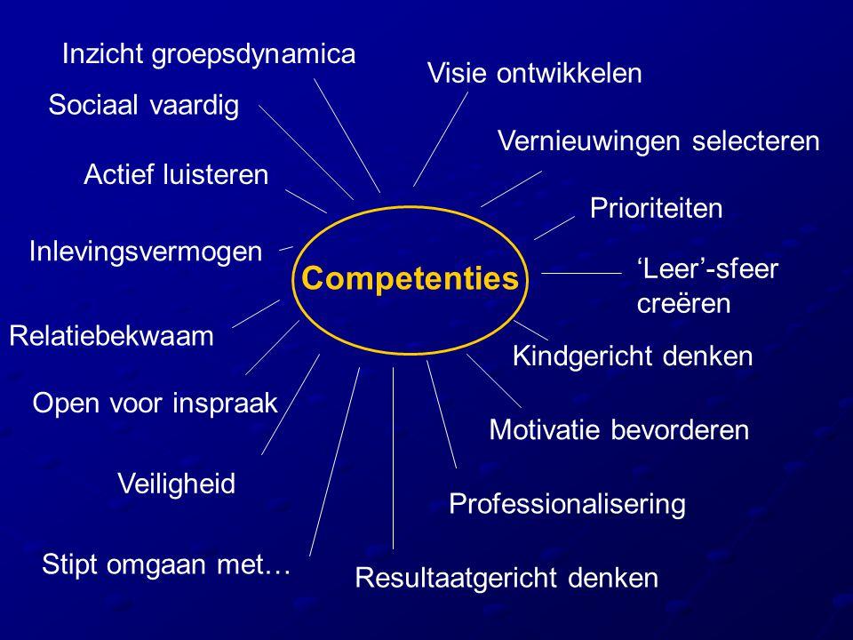 Competenties Inzicht groepsdynamica Visie ontwikkelen Sociaal vaardig
